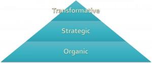 organicstack